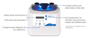 Horizon 6 Flex Stats White Product Details, Centrifuge Drucker Diagnostics