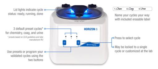 Horizon 6 Drucker Diagnostics Centrifuge